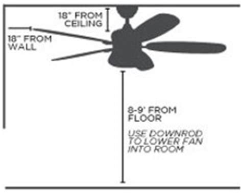ceiling fan mounting height how to choose the right fan lighting fixtures lighting