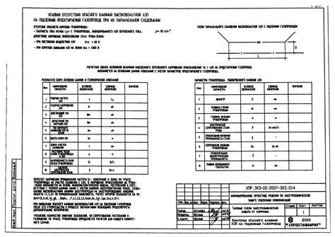 Руководящий документ РД Инструкция по. Докипедия