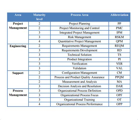 issue tracking template excel 7 sle issue tracking templates sle templates