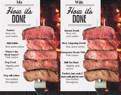 burger temperature chart meat doneness chart at my house imgur recipes pinterest my house rules for and dog food