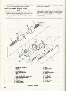 1986 Heritage Starter Solenoid Install