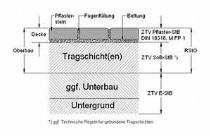 Pflastersteine Fugen Füllen : wege garten ~ Michelbontemps.com Haus und Dekorationen