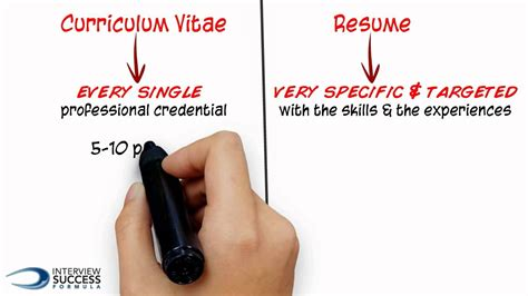 curriculum vitae vs resume are there differences