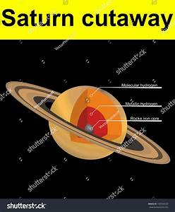 Planet Saturn Cutaway Stock Vector 193594430 - Shutterstock