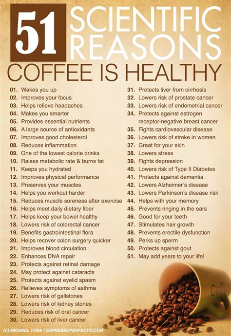 Why does coffee hurt my stomach? Always find out how much caffeine a certain type of coffee contains before drinking it ...