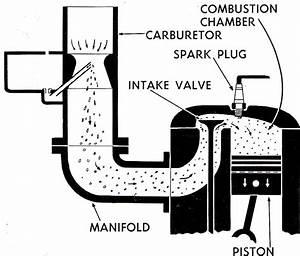 How Do Carburetors Work