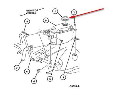 Ford Taurus The Radiator Cap Car Back Thermostat