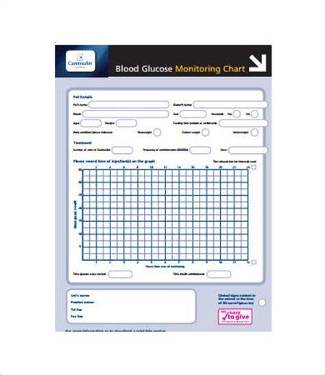blood glucose chart    documents