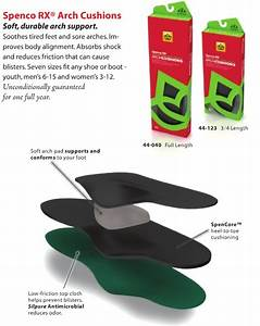 Spenco Insole Size Chart Spenco Rx 3 4 Length Arch Cushions 44 123