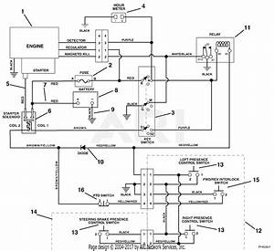 Robin Engine Wiring Diagram