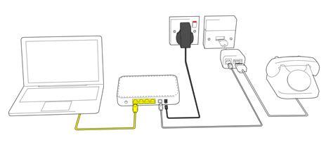 Broadband How Connect Setup Netgear Routers Adsl