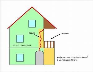 Reparation Fissure Facade Maison : forum ma onnerie conseil en ma onnerie maison ancienne ~ Premium-room.com Idées de Décoration