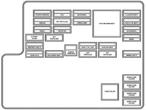 pontiac    fuse box diagram auto genius