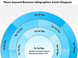0115 Three Layered Business Infographics Circle Diagram