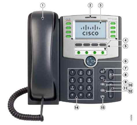 what does phone cisco spa 50x 51x basic usage simtex