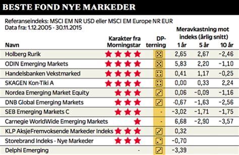 beste fonds 2016 beste fond i vekstmarkedene fond penger dine penger