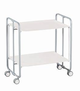 Table Roulante Pliante : table roulante pliante blanche et ch ssis gris aluminium ~ Dode.kayakingforconservation.com Idées de Décoration