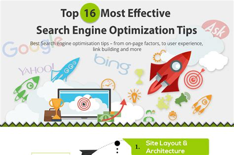 Top Search Engine Optimization by Top 16 Most Effective Search Engine Optimization Tips