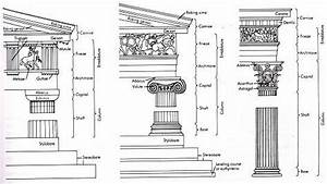 Lecture 1  Antiquity  Greek Sculpture And Architecture