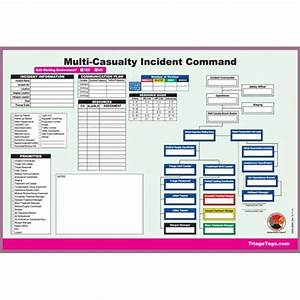 Fire Incident Command Worksheet - The Best and Most ...