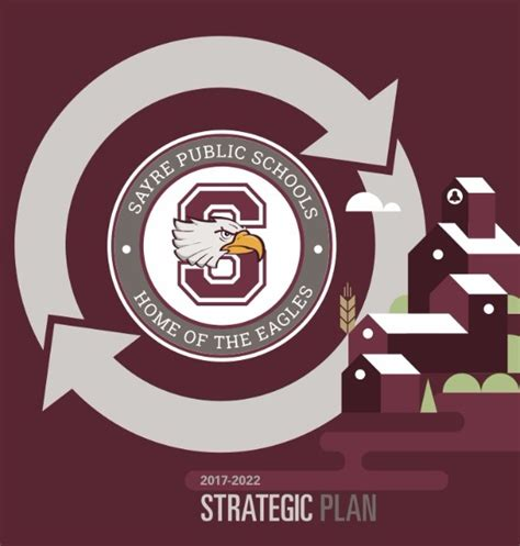 sayre public schools sayre schools year strategic plan
