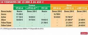 Peugeot 2008 2017 Prix : prix peugeot 2008 2013 partir de 15 200 sans climatisation l 39 argus ~ Accommodationitalianriviera.info Avis de Voitures