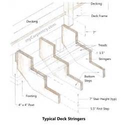 free stair stringer design calculator joy studio design