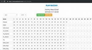 Satta King Bazar Fast Result Faridabad Polixio