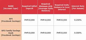 Passbook Account Opening Guide | BPI