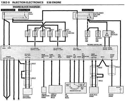 Fuse Box Diagram 1990 Bmw 730i by Bosch Motronic Basic Motronic 1 1 1 2 1 3 Fuel Injection