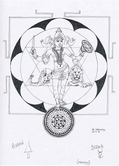 Janeadamsart Vedic Mercury Budha Astrology Wordpress Mercurio