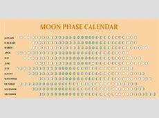 Full Moon Phase Calendar 2019 UK & New Moon Dates Public