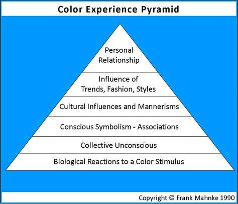 28 paint color consultant san diego sportprojections