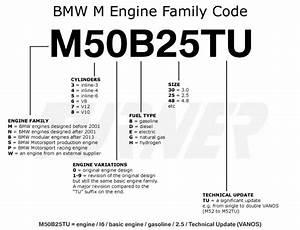 Bmw Engine Code Designations Enet Cable Bmw