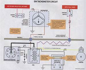 65 Gto Tach Wire Diagram 24571 Ilsolitariothemovie It