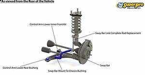 Front Suspension Diagram For Subaru Impreza Wrx Sti Gv