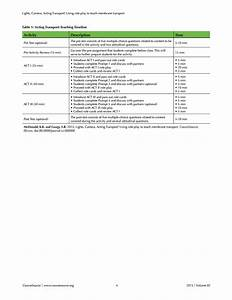 34 73 Cell Transport Worksheet Answers