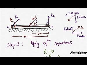 Free Body Diagram  Fbd  And Equilibrium Concepts In