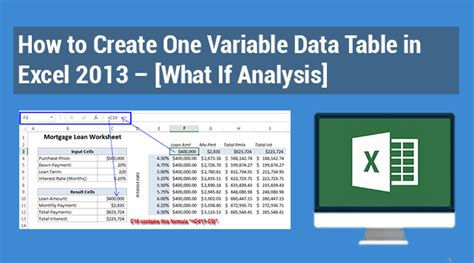 excel what if analysis data table how to create one variable data table in excel 2013