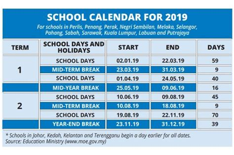 school days holidays year nation star