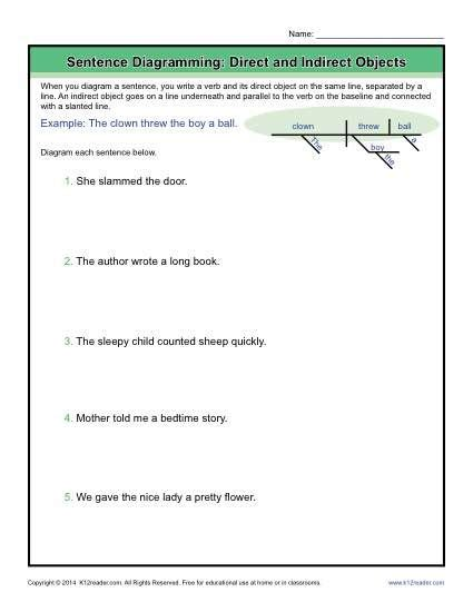 diagramming sentences worksheets direct and indirect objects sentences language arts and