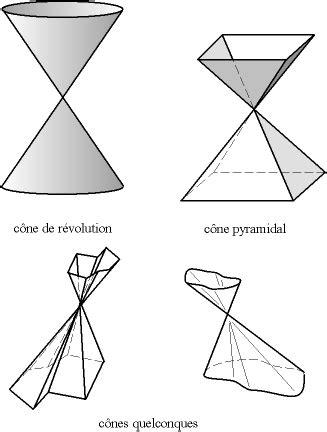 cone geometrie definition  explications