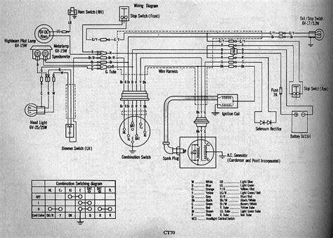 1971 honda z50 wiring diagram wiring diagram sierramichelsslettvet