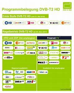Dvb T2 Kosten Privatsender : dvb t oder dvb t2 hd verschiedenes schoener reisen ~ Lizthompson.info Haus und Dekorationen