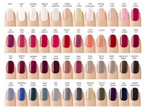 Sensationail's 2013 Nail Color Collection