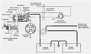 Fleetwood Motorhome Wiring Diagram  U2013 Moesappaloosas Com