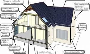 prix gros oeuvre maison construction maison province de With ordinary plan maison en l 100m2 9 vente de plan de maison contemporaine