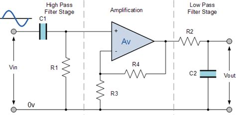 Bandpass Resonance Electrical Engineering Stack Exchange