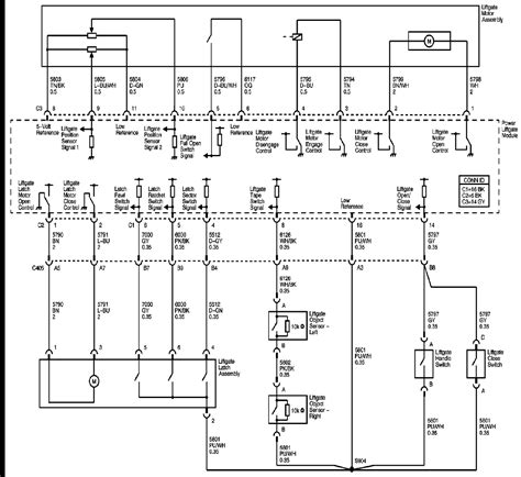 Need Know The Wiring Diagram Suburban For Lift