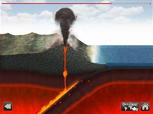 Dynamic Plates Explains How Volcanoes And Earthquakes Are